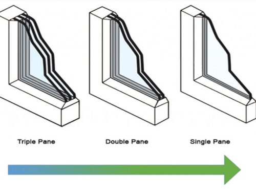 What is economical range for a window U-value