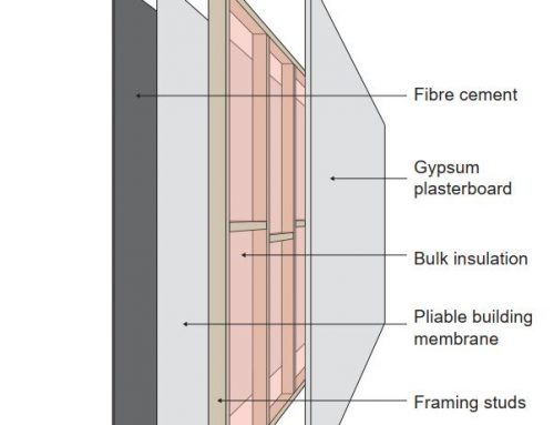How thermal bridge effect can reduce wall/roof insulation by 50%